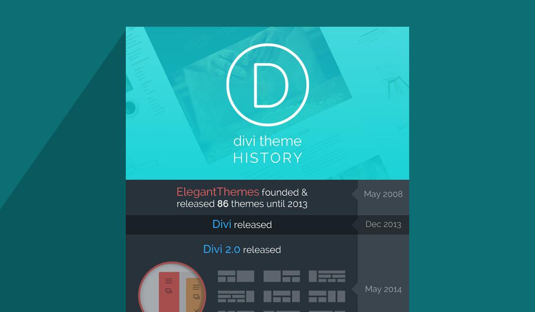 Divi Timeline Infographic