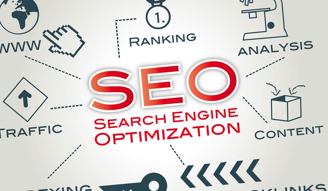 What To Know About Search Engine Optimization