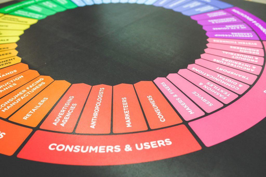 Brand development image