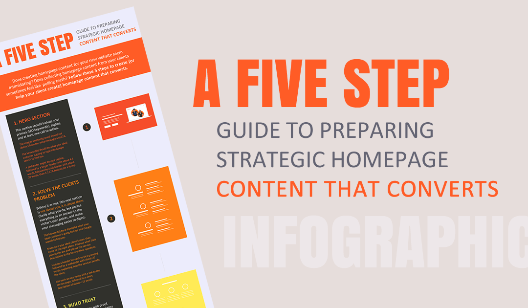 A Five Step Guide To Preparing Strategic Homepage Content That Converts Infographic